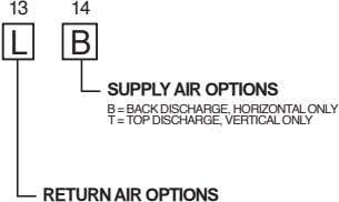 13 14 L B SUPPLY AIR OPTIONS B = BACK DISCHARGE, HORIZONTAL ONLY T =