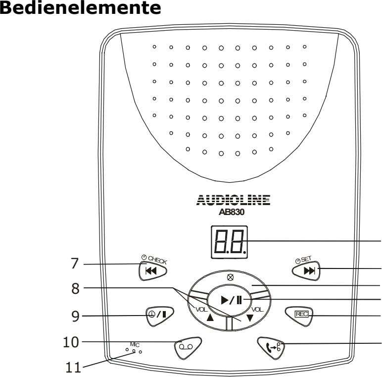 Bedienelemente AB830 CHECK 7 8 VOL. VOL. 9 REC MIC 10 SET 11