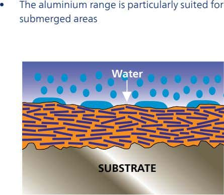 • The aluminium range is particularly suited for submerged areas Water SUBSTRATE