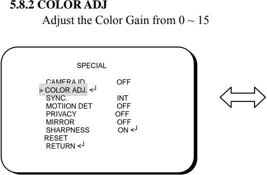 5.8.2 COLOR ADJ Adjust the Color Gain from 0 ~ 15 SPECIAL CAMERA ID OFF