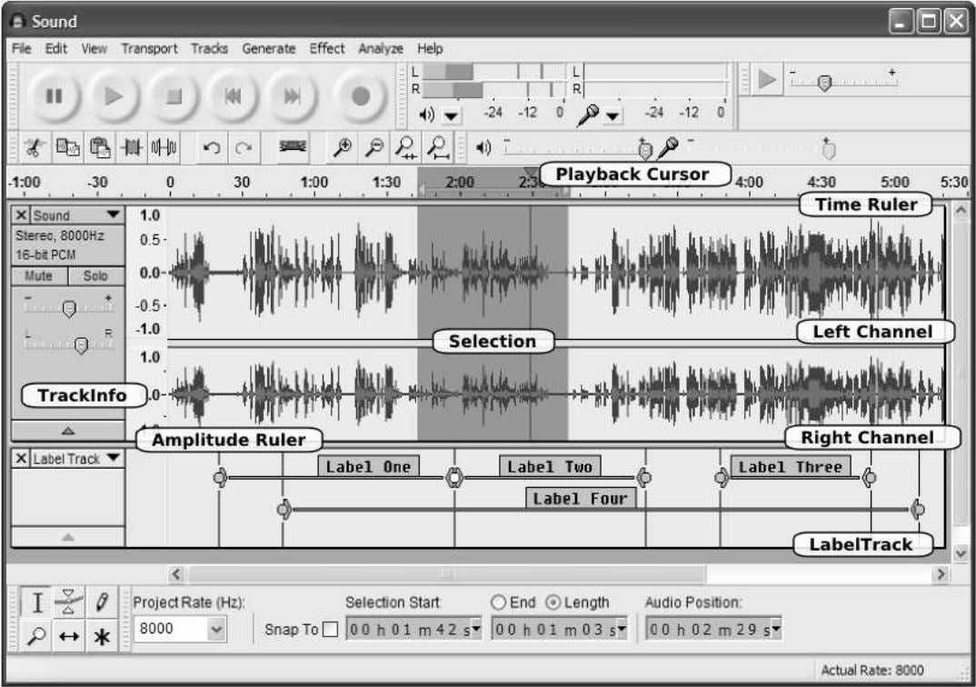 should each be a wxWidgets component, but they are not. Figure 2.3: Audacity Interface with Track