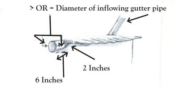 > OR = Diameter of inflowing gutter pipe 2 Inches 6 Inches