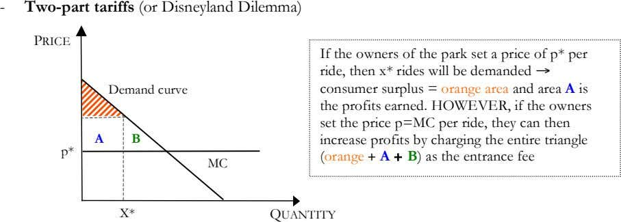 - Two-part tariffs (or Disneyland Dilemma) PRICE Demand curve If the owners of the park