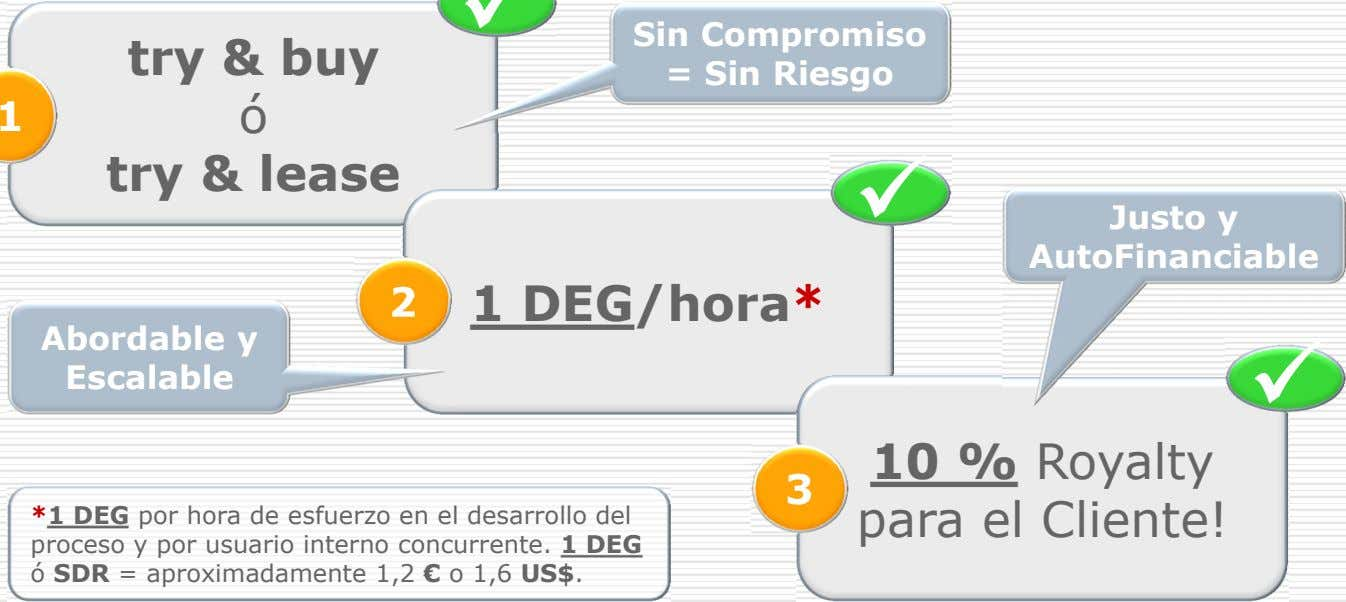 try & buy Sin Compromiso = Sin Riesgo 1 ó try & lease Justo y