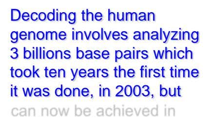 Decoding the human genome involves analyzing 3 billions base pairs which took ten years the