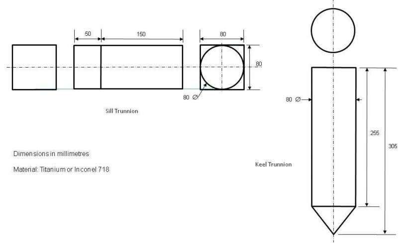 15. Figure 14: Payload Attachment Location and Dimensions Figure 15: Payload Trunnions The sill attachment can