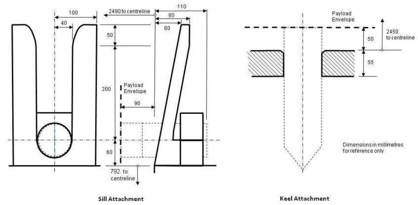 correspond to these hold-downs are defined by Figure 15. Figure 14: Payload Attachment Location and Dimensions