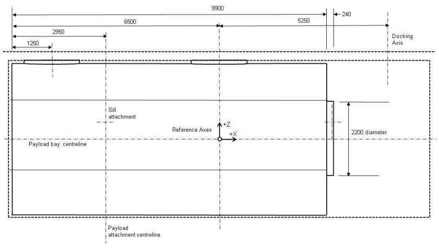 (e.g. a docking or berthing port) without using the main cross section. Figure C2: Payload Envelope