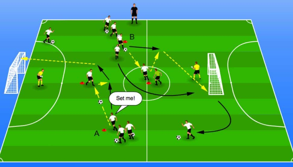 Arrival Activity - Shooting Warm Up - 20 mins Setup: - Mini soccer sized pitch (Approx