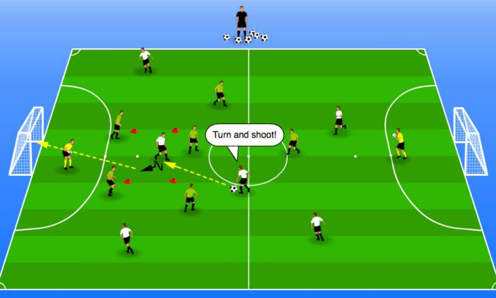Whole - Conditioned Match - 20 mins Introduction: 1 minute explain formation, basic setup and then