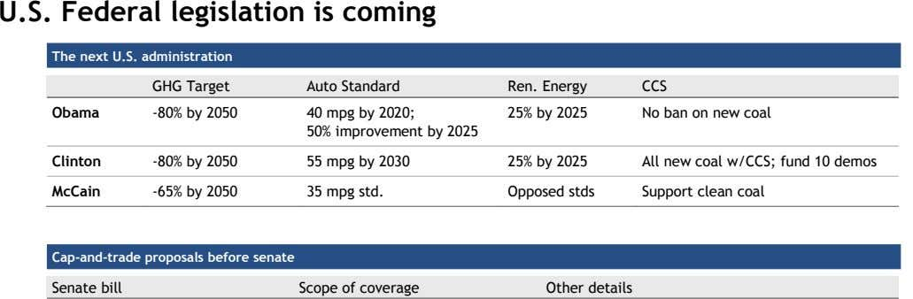 U.S. Federal legislation is coming The next U.S. administration GHG Target Auto Standard Ren. Energy