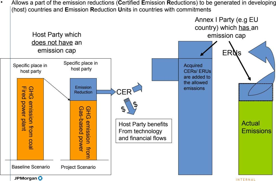 • Allows a part of the emission reductions (Certified Emission Reductions) to be generated in
