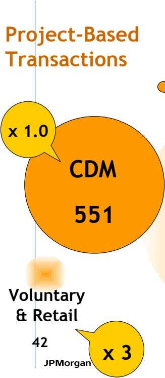 Project-Based Transactions x 1.0 CDM 551 Voluntary & Retail 42 x 3