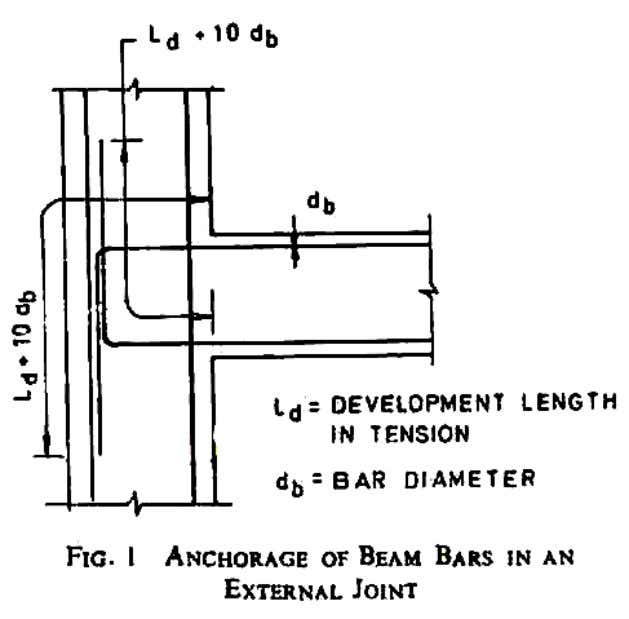 to ensure adequate anchorage of beam bars in the column S u d h i r