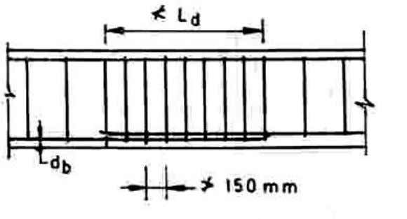 150 mm c/c should be provided over the entire splice length L d = development length