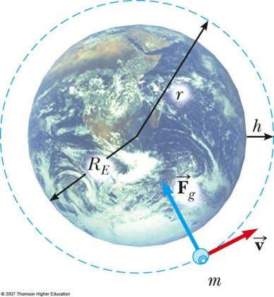 For satellite in circular motion about the earth and where T is a period of satellite.