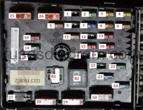 control module fuse box diagram (type 2 – since 2005). legend. R1 Secondary air injection (AIR)