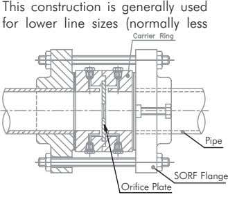 This construction is generally used for lower line sizes (normally less Pipe SORF Flange Orifice