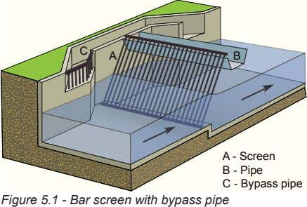 C A B A - Screen B - Pipe C - Bypass pipe Figure 5.1