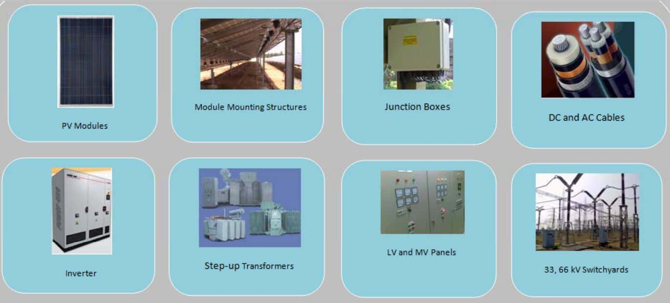 up Transformer Medium V o l t a g e Panel Substation & Switchyard with Power