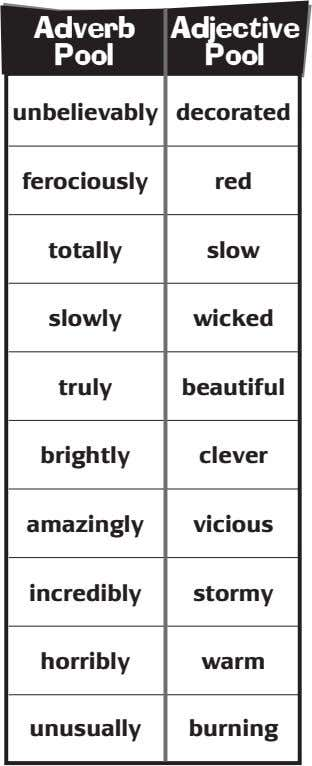 Adverb Adjective Pool Pool unbelievably decorated ferociously red totally slow slowly wicked truly beautiful