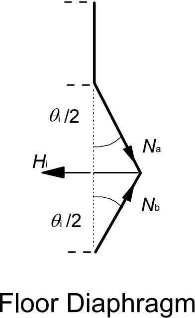 θi /2 Na Hi Nb θi /2 Floor Diaphragm