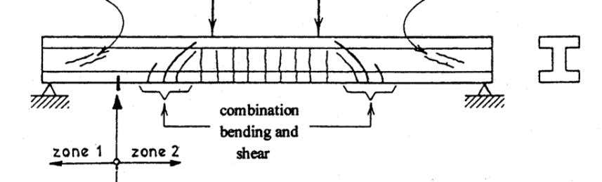 reinforcement is necessary in elements unreinforced in shear (special case of shear tension) 22 February 2008
