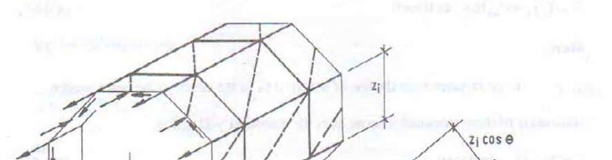 (4) The longitudinal reinforcement in any wall follows from: Σ A f sl T yd Ed