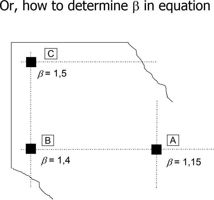 Or, how to determine β in equation C β = 1,5 B A β =