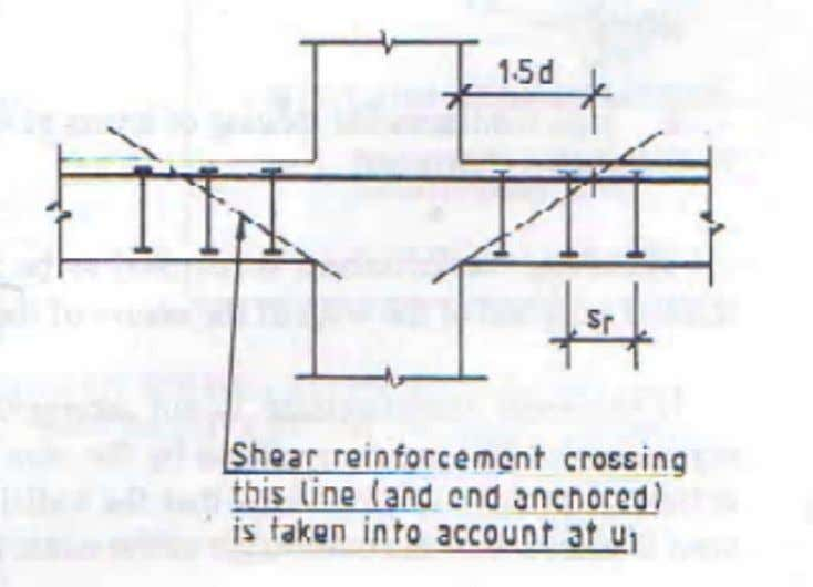 component of resistance is taken 75% of the design strength of a slab without shear reinforcement