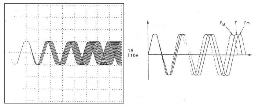 modulation and ther e should be no ambiguity about this. Fig.2 Now use the ST2203 's