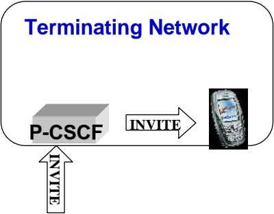 INVITE Terminating Network INVITE P-CSCF