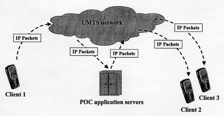 Push to talk over Cellular (PoC) service Features: 10