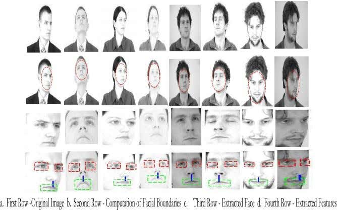 Fig. 2: Features in 2-D Geometrical Space [26],[27]. Fig. 3: A Sample Facial Images - Put