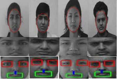 Science and Information Security, Vol. 13, No. 6, June 2015 Fig. 4: A Sample Facial Images