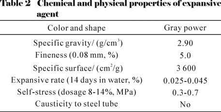 the Chinese standards. The mix designs are shown in Table 3. Four kinds of steel tubes