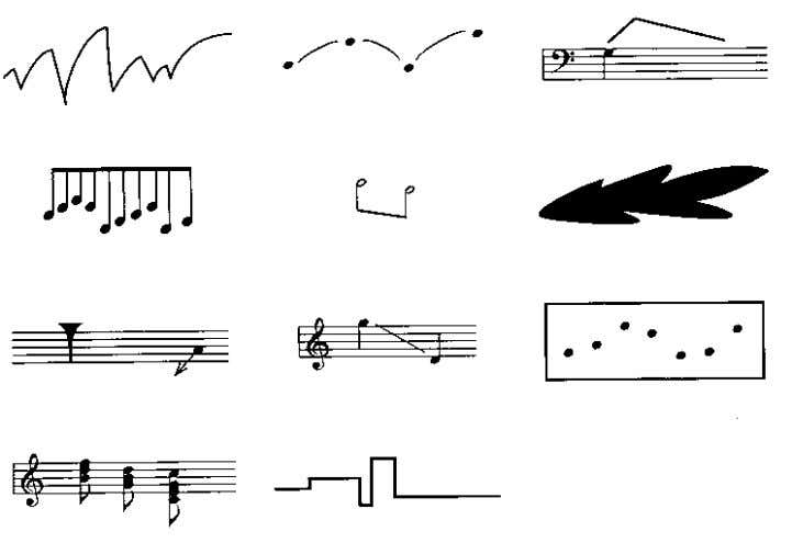 generated representations. Some examples of this could be: Composers often provide explanations of contemporary symbols