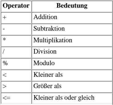 Operator Bedeutung + Addition - Subtraktion * Multiplikation / Division % Modulo < Kleiner als