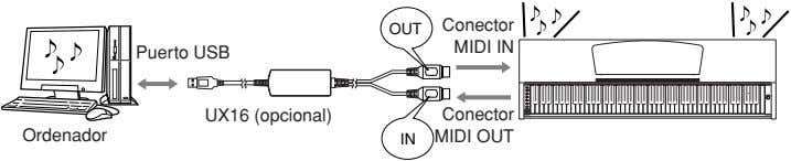 Conector OUT MIDI IN Puerto USB POWER UX16 (opcional) Conector Ordenador IN MIDI OUT