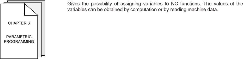 Gives the possibility of assigning variables to NC functions. The values of the variables can