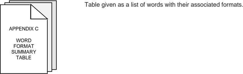 Table given as a list of words with their associated formats. APPENDIX C WORD FORMAT