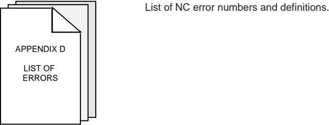 List of NC error numbers and definitions. APPENDIX D LIST OF ERRORS