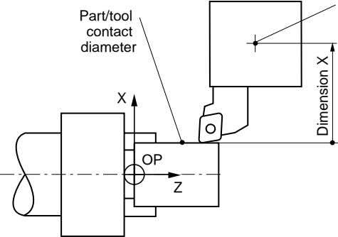 Part/tool contact diameter X OP Z Dimension X