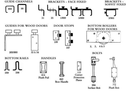 GUIDE CHANNELS BRACKETS - FACE FIXED BRACKETS - SOFFIT FIXED GUIDES FOR WOOD DOORS DOOR