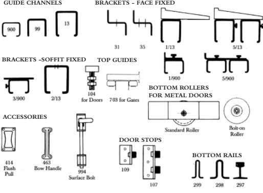 GUIDE CHANNELS BRACKETS - FACE FIXED BRACKETS -SOFFIT FIXED TOP GUIDES BOTTOM ROLLERS FOR METAL