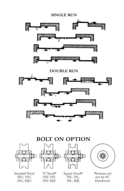 EXAMPLE PLAN DETAILS SINGLE RUN DOUBLE RUN BOLT ON OPTION Standard Tread 'V'Tread* Square Tread*