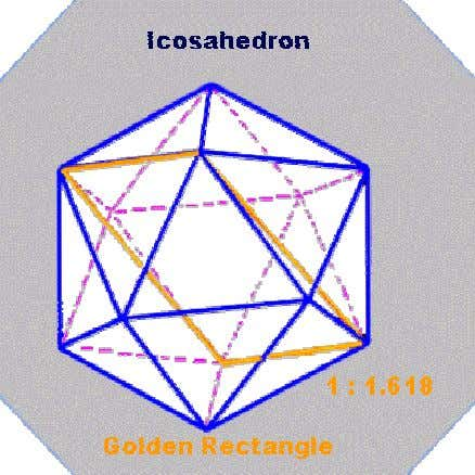Each unique geometrical object is somehow or other connected to properties of the regular icosahedron.