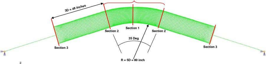 Section 1 Section 2 Section 2 35 Deg 3D = 48 inches Section 3 Section