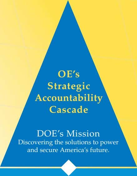 OE's Strategic Accountability Cascade DOE's Mission Discovering the solutions to power and secure America's