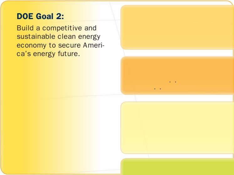 DOE Goal 2: Build a competitive and sustainable clean energy economy to secure Ameri- ca's